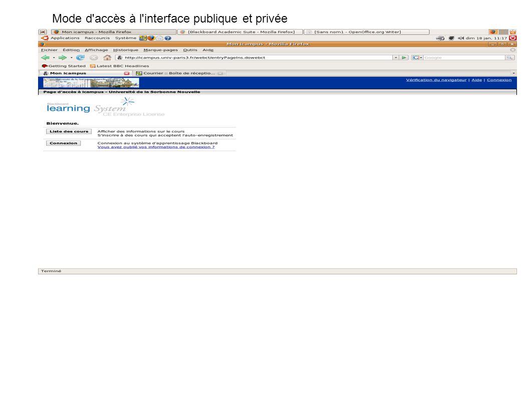 Mode d accès à l interface publique et privée