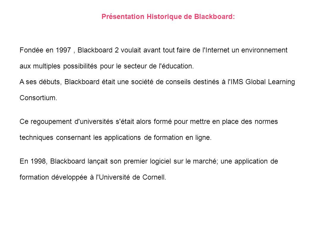 Présentation Historique de Blackboard: