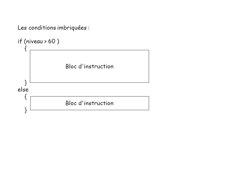 Les conditions imbriquées :