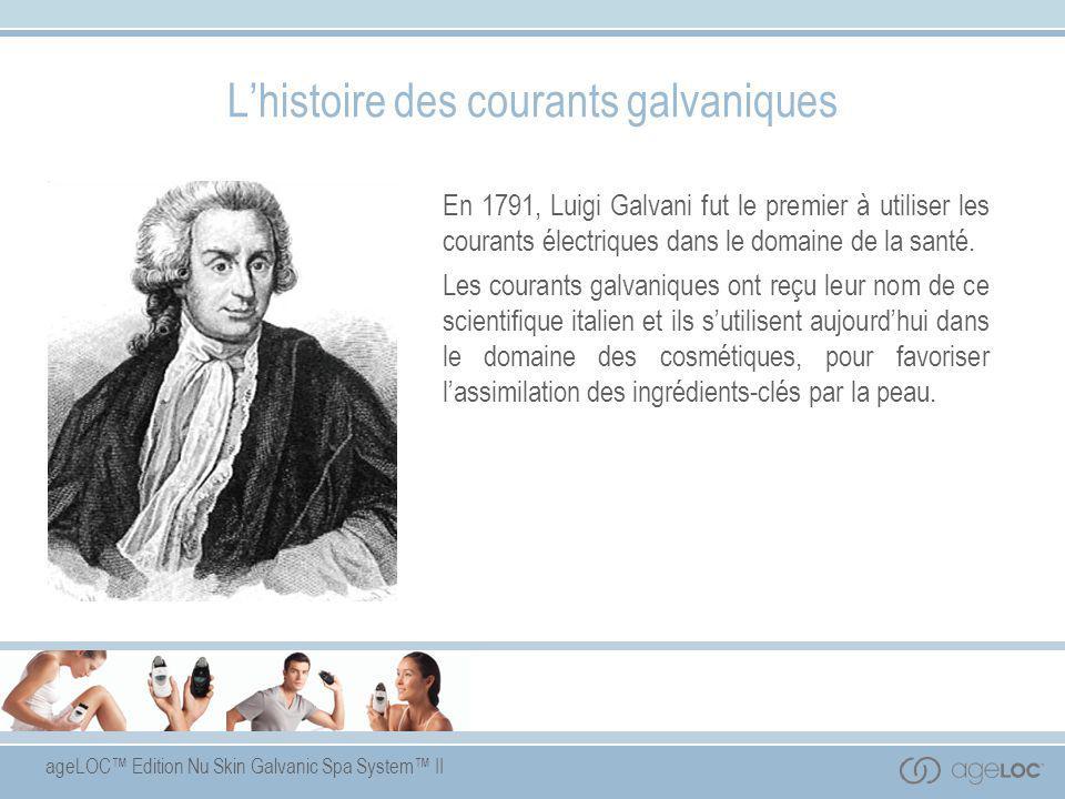 L'histoire des courants galvaniques