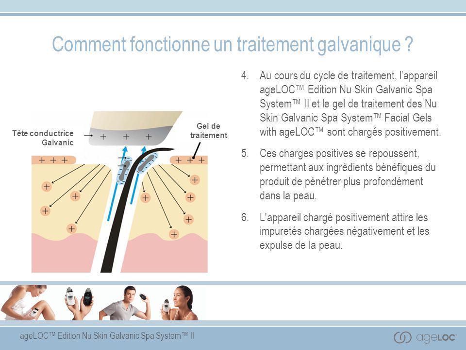 Comment fonctionne un traitement galvanique