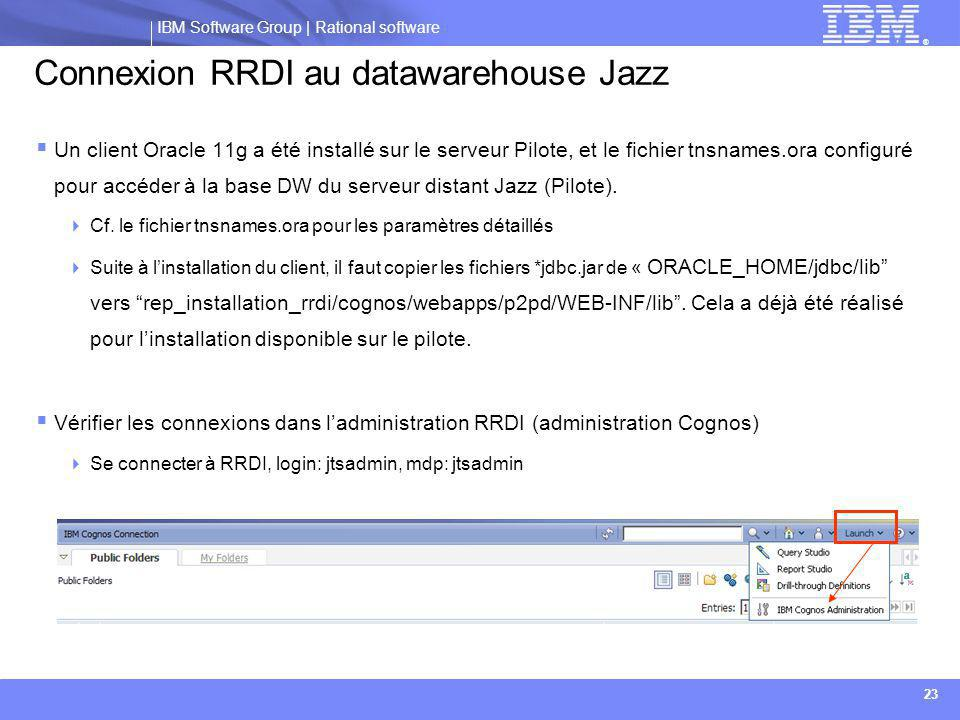 Connexion RRDI au datawarehouse Jazz