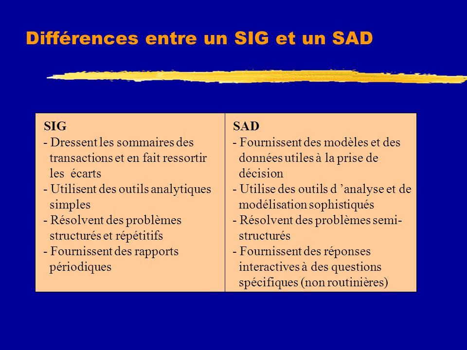 Différences entre un SIG et un SAD