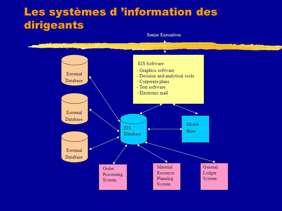 Les systèmes d 'information des dirigeants