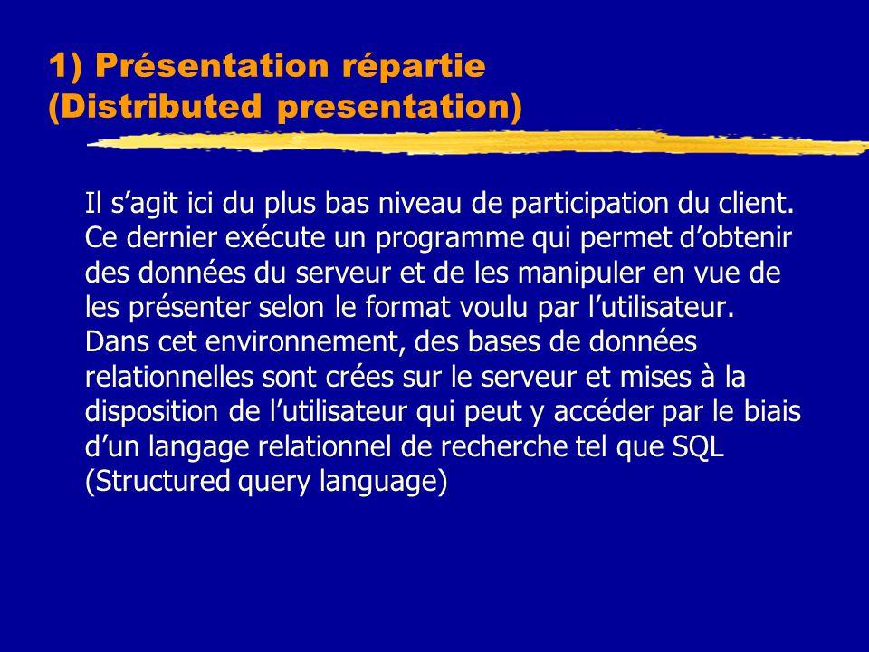 1) Présentation répartie (Distributed presentation)