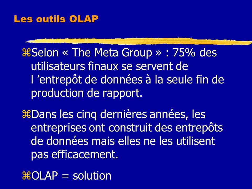 Les outils OLAP Selon « The Meta Group » : 75% des utilisateurs finaux se servent de l 'entrepôt de données à la seule fin de production de rapport.