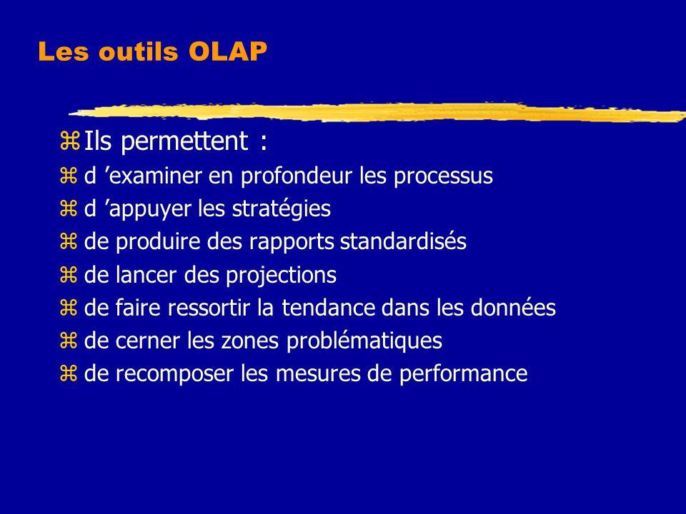 Les outils OLAP Ils permettent :