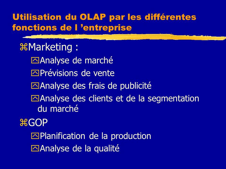 Utilisation du OLAP par les différentes fonctions de l 'entreprise