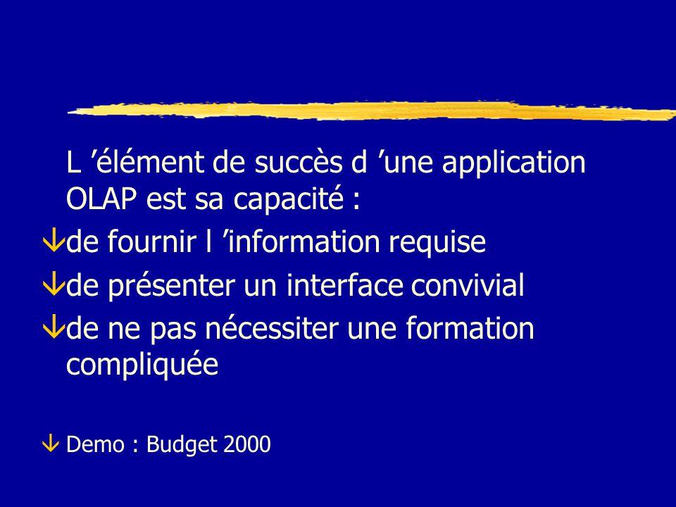 L 'élément de succès d 'une application OLAP est sa capacité :