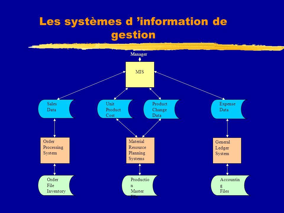 Les systèmes d 'information de gestion