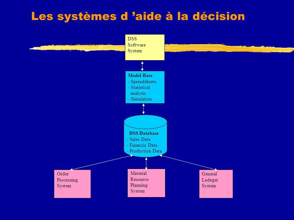 Les systèmes d 'aide à la décision