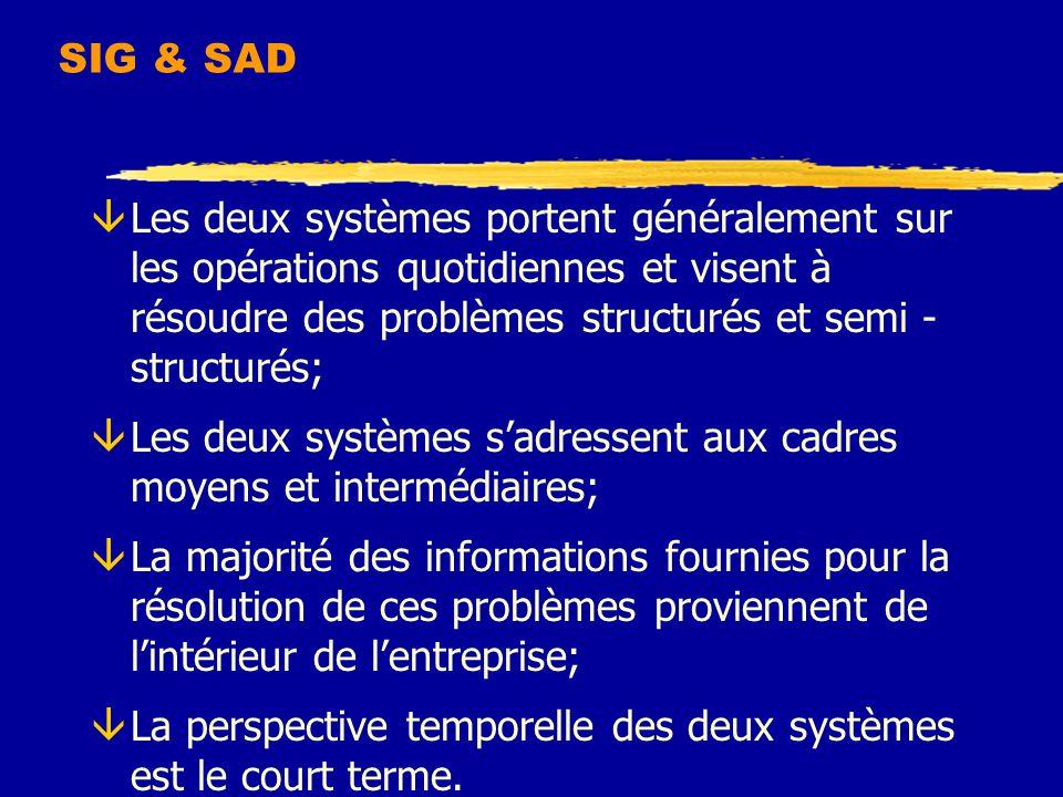 SIG & SAD Les deux systèmes portent généralement sur les opérations quotidiennes et visent à résoudre des problèmes structurés et semi - structurés;