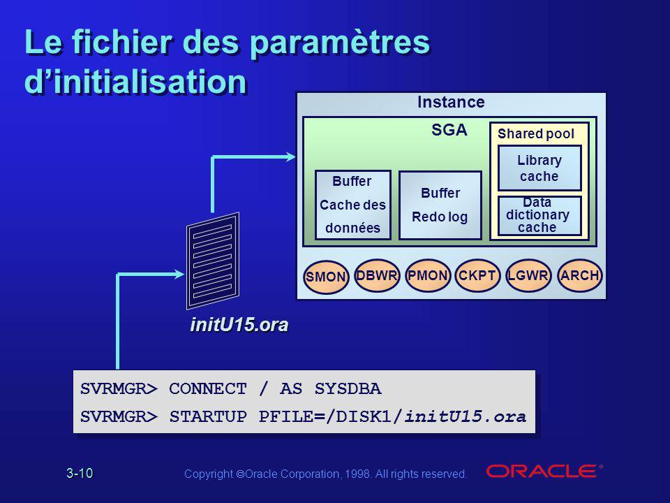 Le fichier des paramètres d'initialisation