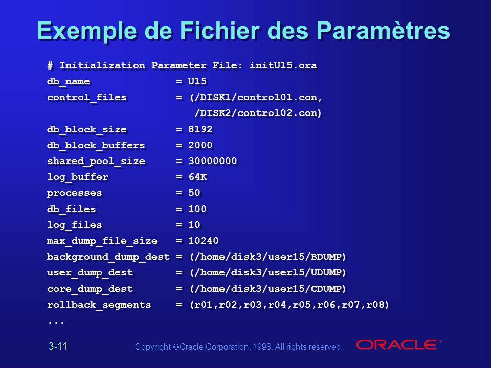 Exemple de Fichier des Paramètres