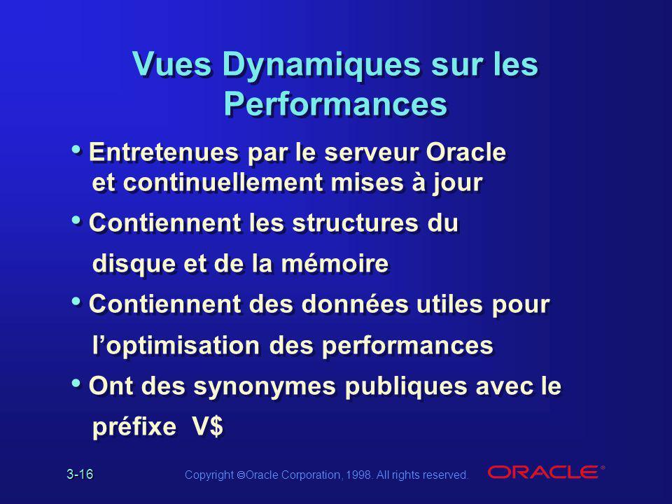 Vues Dynamiques sur les Performances