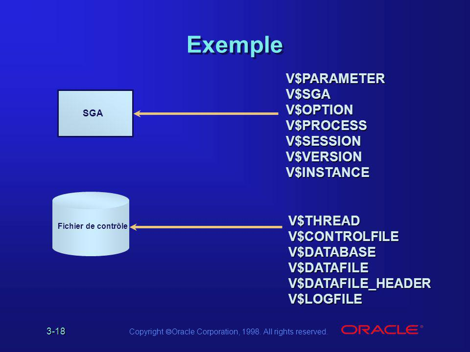 Exemple V$PARAMETER V$SGA V$OPTION V$PROCESS V$SESSION V$VERSION V$INSTANCE. SGA.