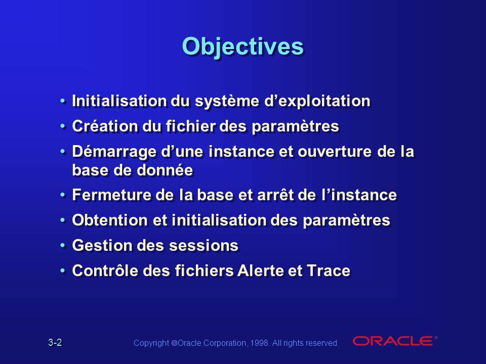 Objectives Initialisation du système d'exploitation