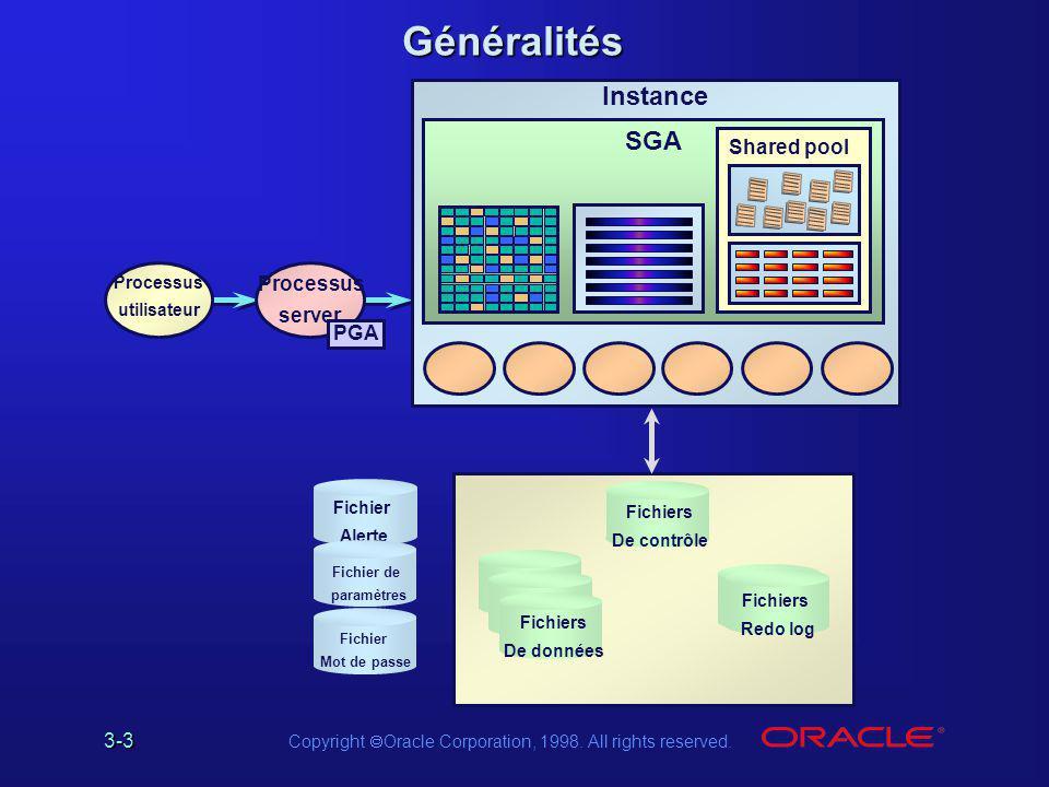 Généralités Instance SGA Shared pool server PGA Processus utilisateur