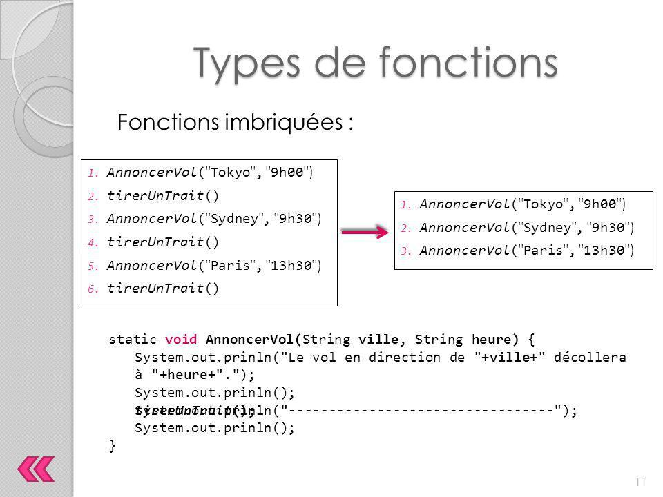 Types de fonctions Fonctions imbriquées : AnnoncerVol( Tokyo , 9h00 )