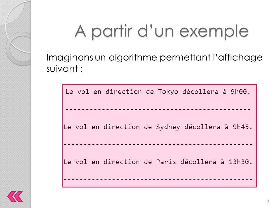 A partir d'un exemple Imaginons un algorithme permettant l'affichage suivant : Le vol en direction de Tokyo décollera à 9h00.