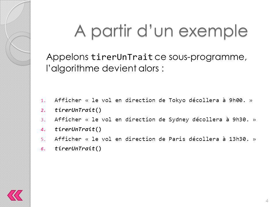A partir d'un exemple Appelons tirerUnTrait ce sous-programme, l'algorithme devient alors : tirerUnTrait()