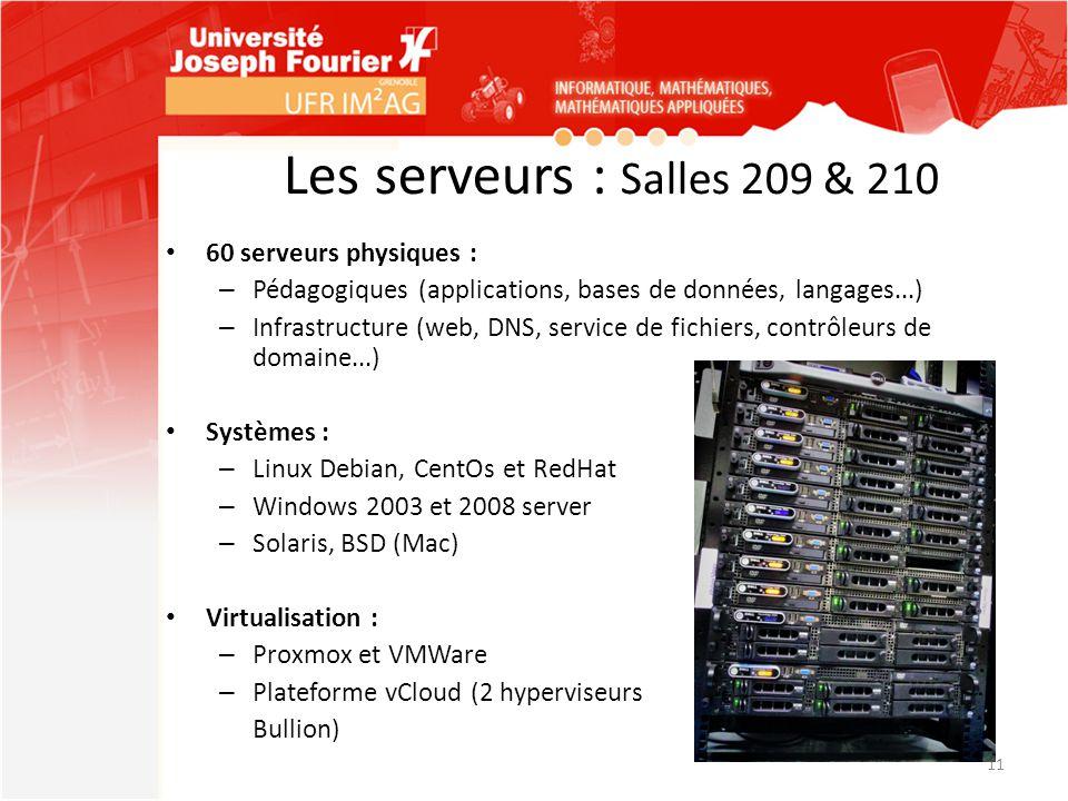 Les serveurs : Salles 209 & 210 60 serveurs physiques :