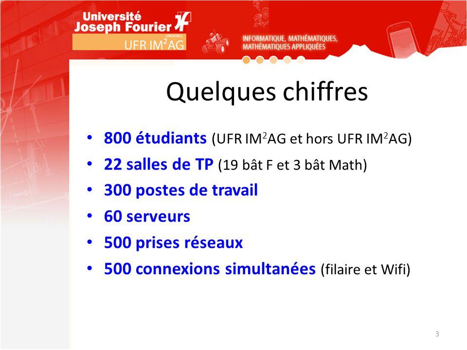 Quelques chiffres 800 étudiants (UFR IM2AG et hors UFR IM2AG)