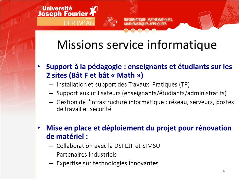 Missions service informatique