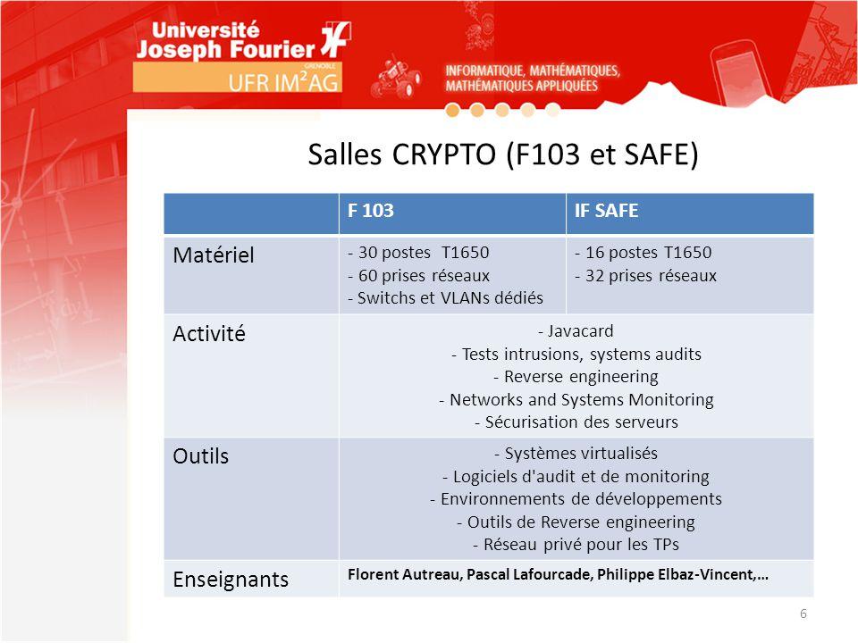 Salles CRYPTO (F103 et SAFE)