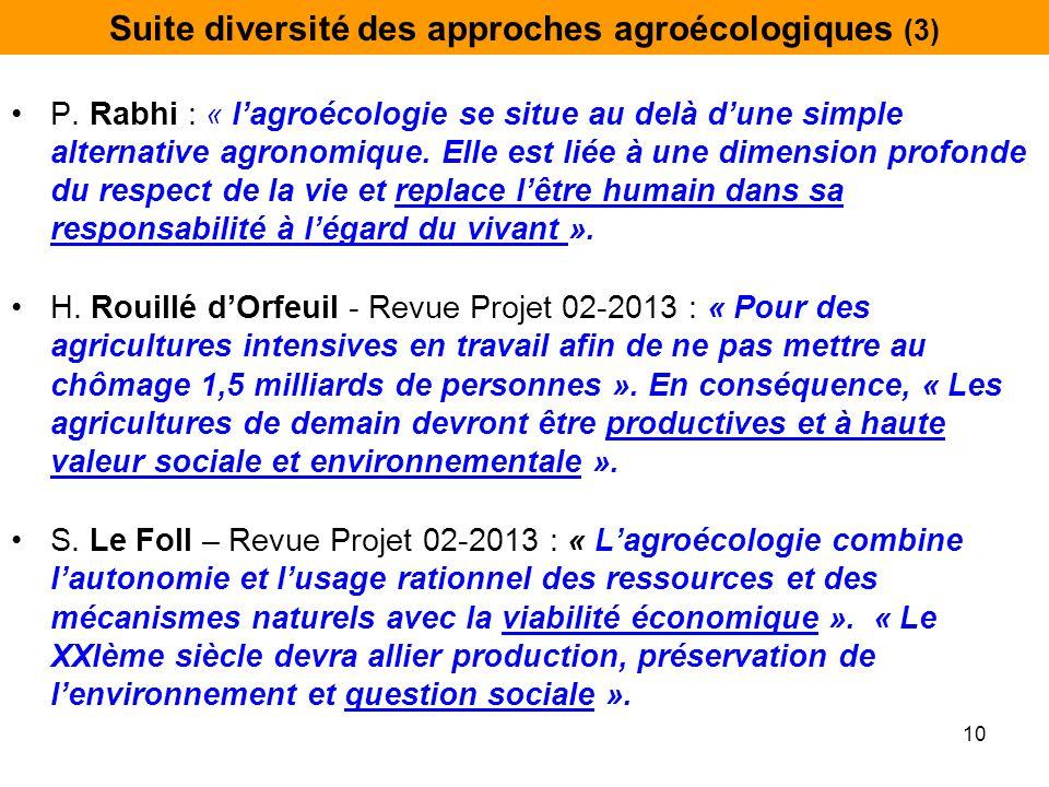 Suite diversité des approches agroécologiques (3)