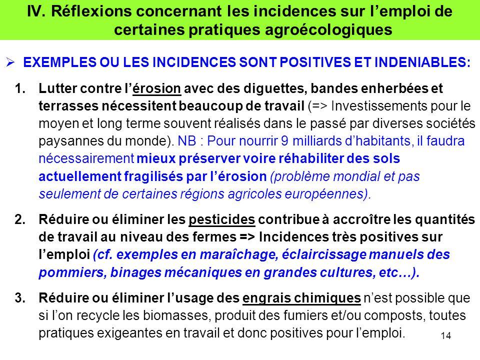 IV. Réflexions concernant les incidences sur l'emploi de certaines pratiques agroécologiques
