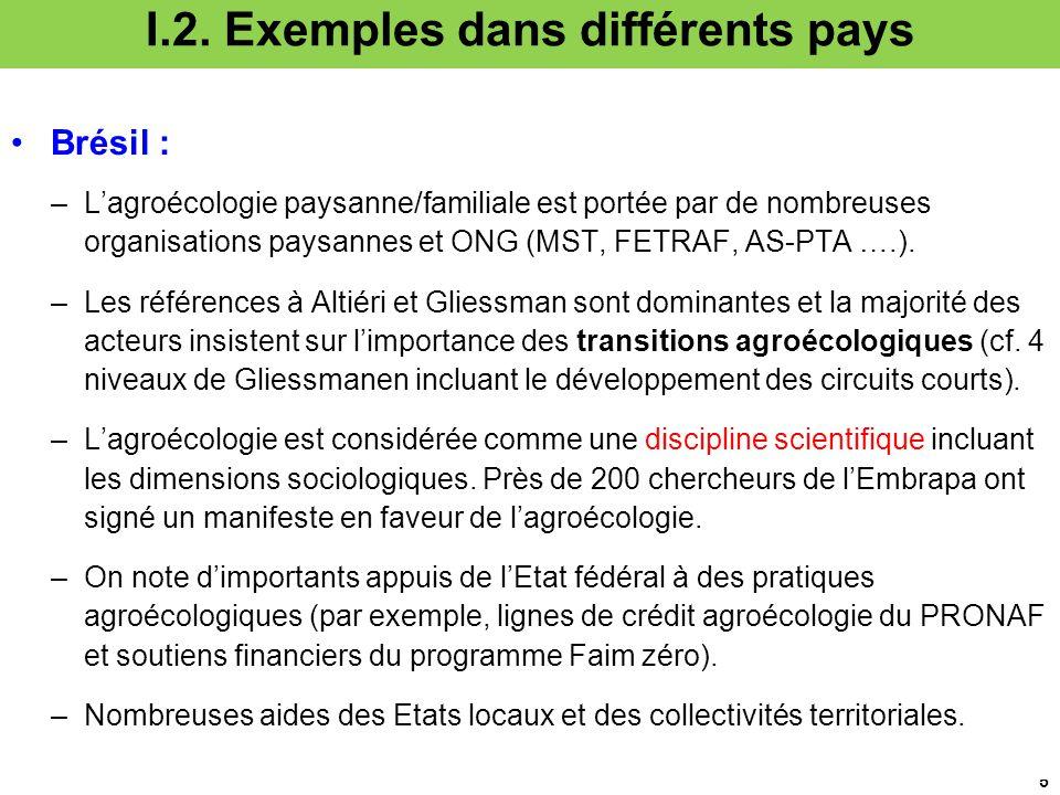 I.2. Exemples dans différents pays