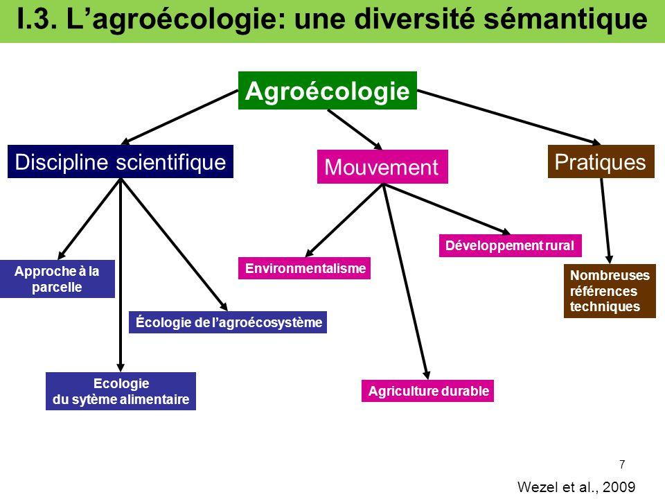 I.3. L'agroécologie: une diversité sémantique