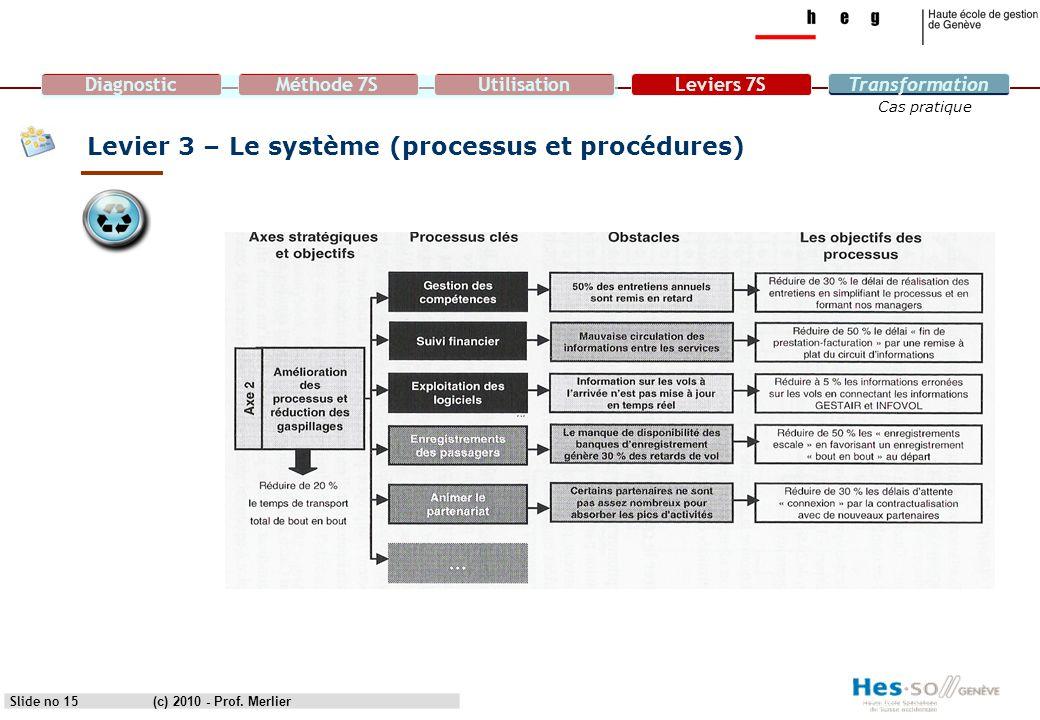 Levier 3 – Le système (processus et procédures)