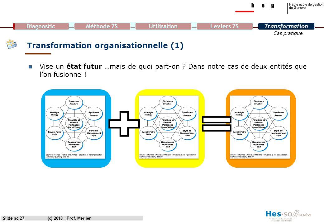 Transformation organisationnelle (1)