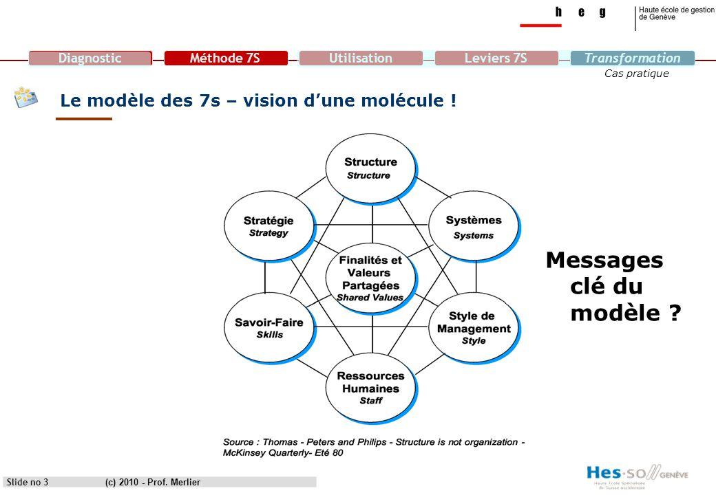 Le modèle des 7s – vision d'une molécule !