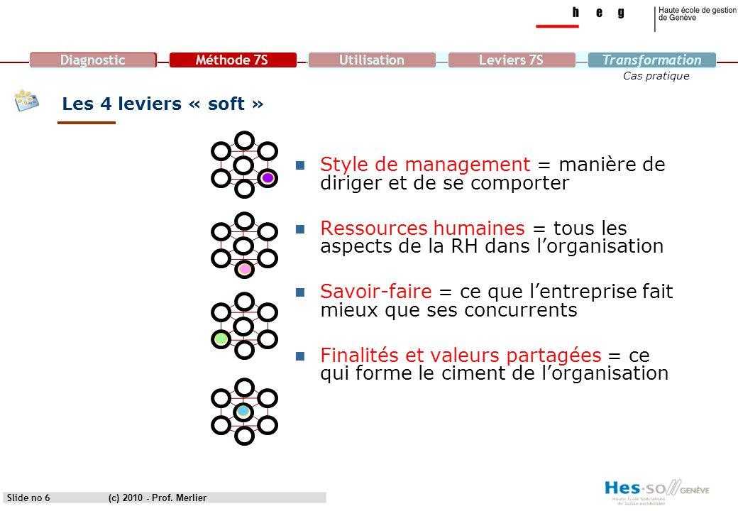 Style de management = manière de diriger et de se comporter