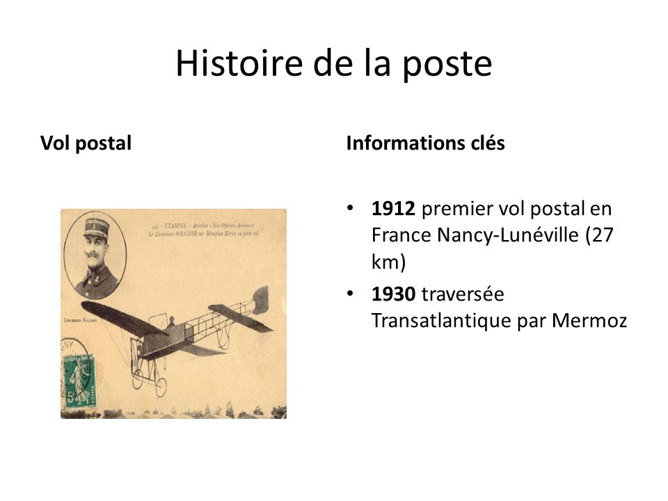 Histoire de la poste Vol postal Informations clés