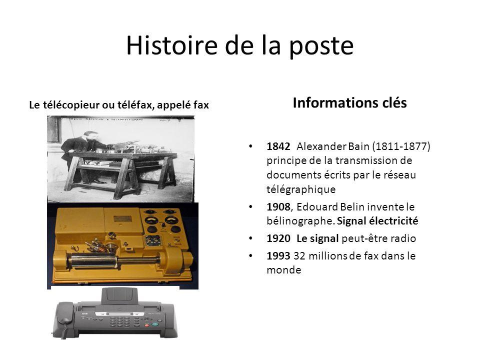 Histoire de la poste Informations clés