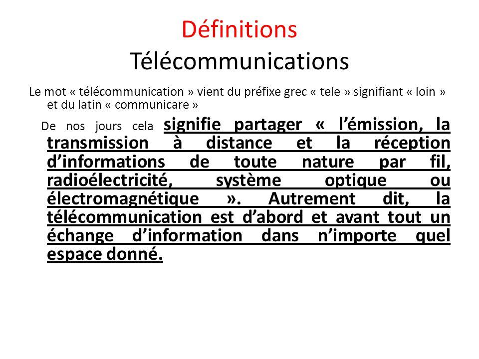 Définitions Télécommunications