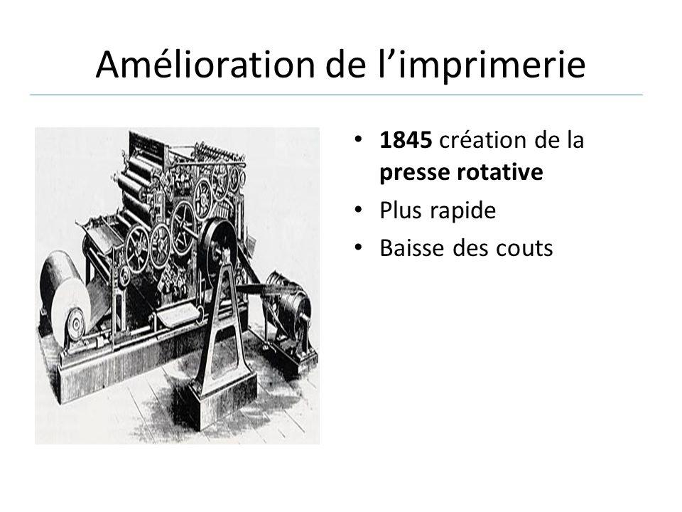Amélioration de l'imprimerie