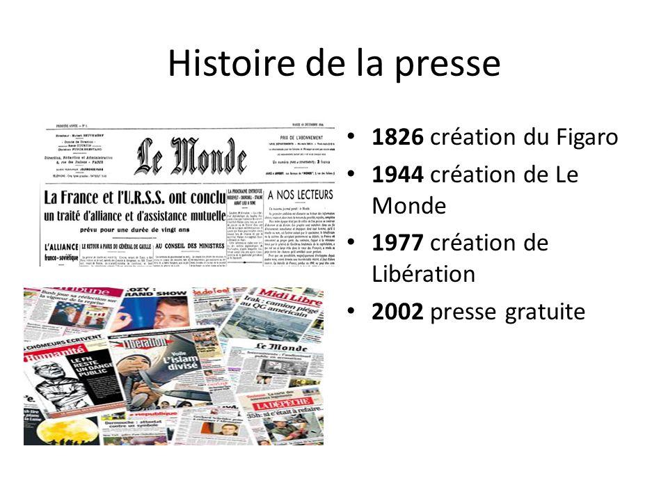 Histoire de la presse 1826 création du Figaro