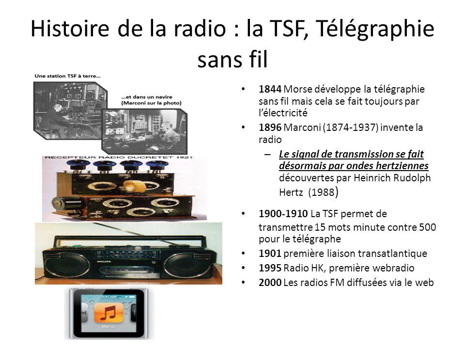 Histoire de la radio : la TSF, Télégraphie sans fil