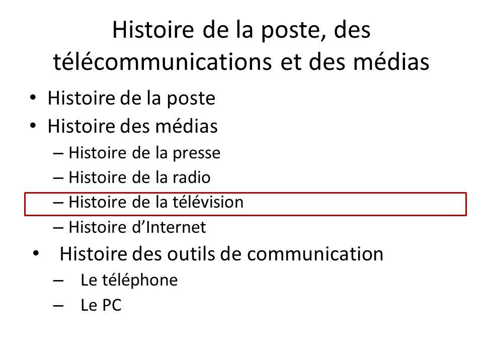 Histoire de la poste, des télécommunications et des médias