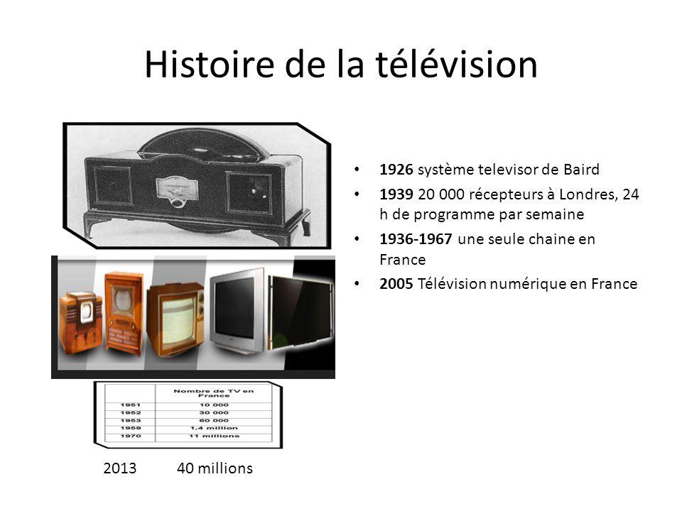 Histoire de la télévision