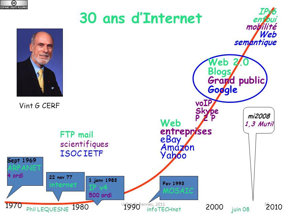 30 ans d'Internet Web 2.0 Blogs Grand public Google Web entreprises