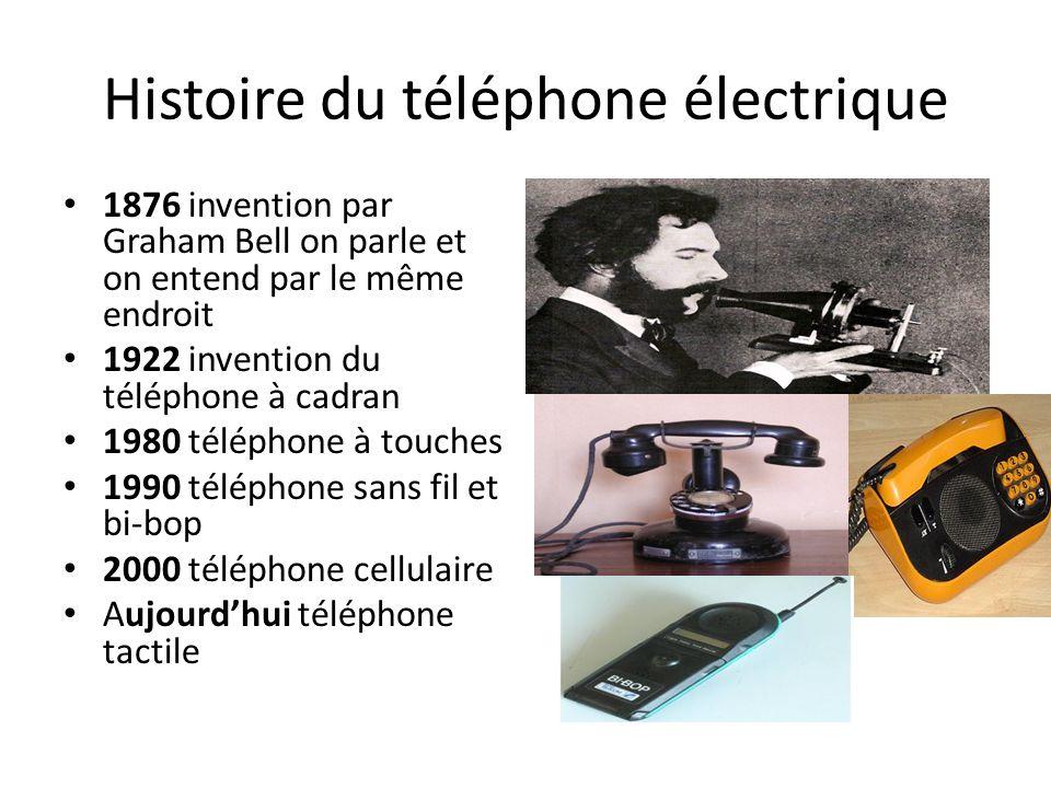 Histoire du téléphone électrique