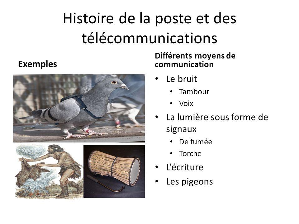 Histoire de la poste et des télécommunications