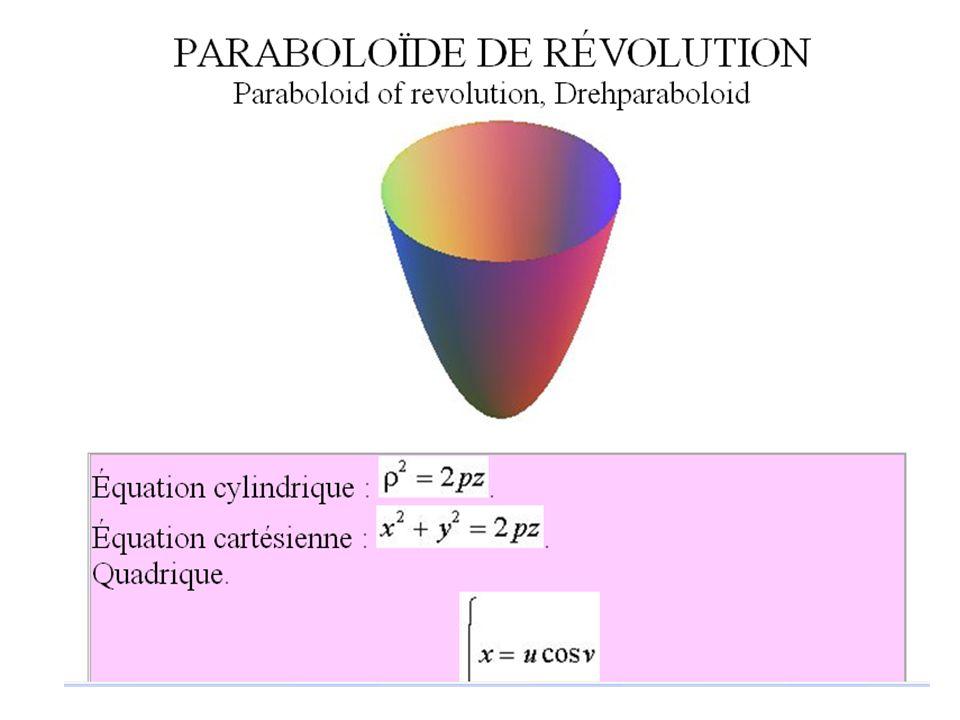 v PARABOLOÏDE DE RÉVOLUTION Paraboloid of revolution, Drehparaboloid