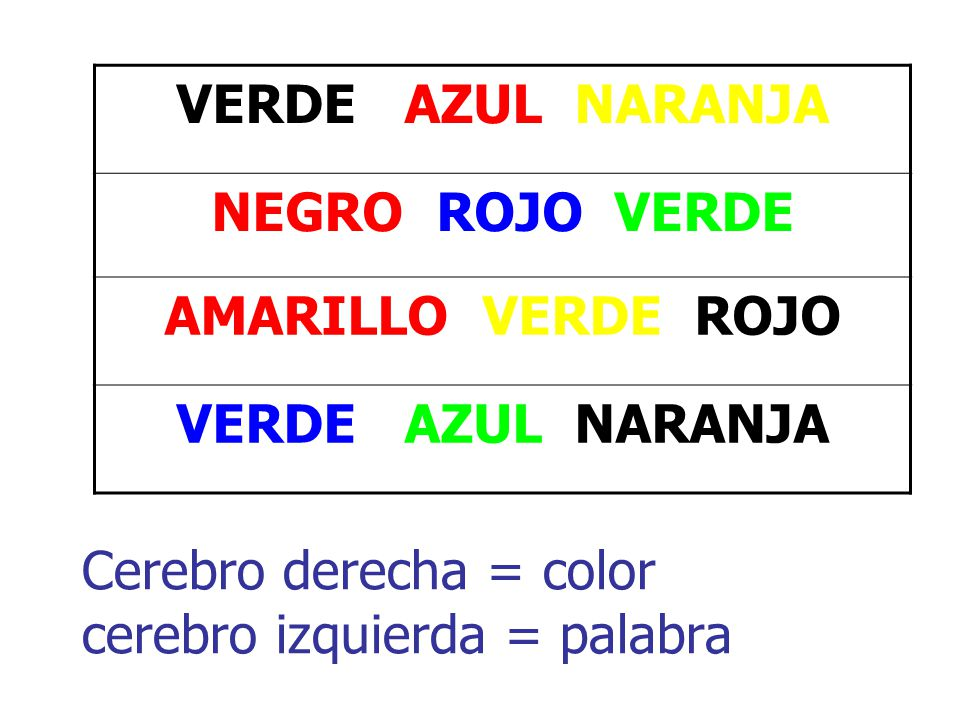 Cerebro derecha = color cerebro izquierda = palabra